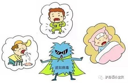 天气回暖,细菌、病毒等坏家伙也蠢蠢欲动了!